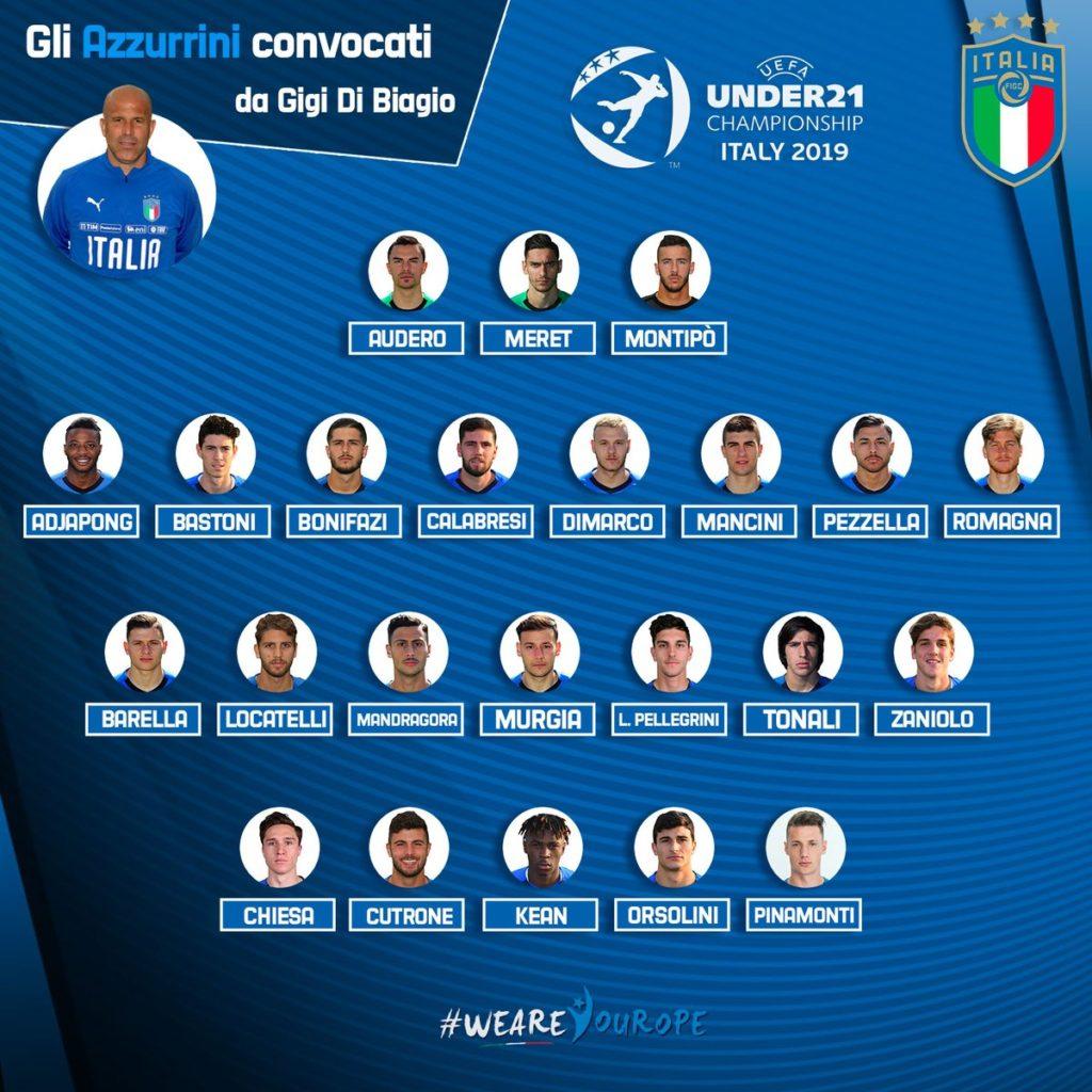 Rosa Italia Under21 Europei 2019