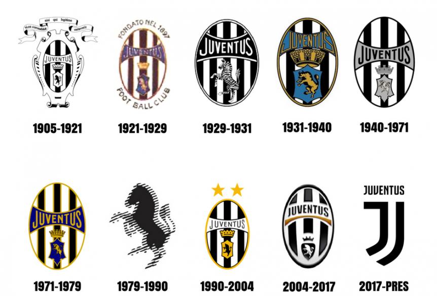 Stemma Juventus - Storia del Logo della Juventus